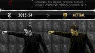 DECISION TÉCNICA | Valoración comparativa de la gestión de banquillo del Atlético de Madrid, previa y durante los partidos por parte de Diego Pablo Simeone, a través de los siguientes […]